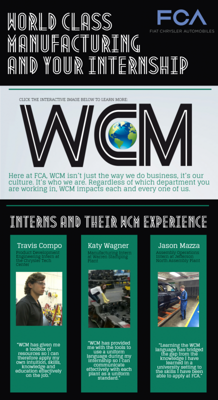 2015 Interns: World Class Manufacturing and your internship | FCA